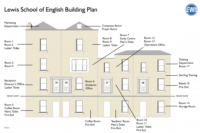 2-lewis-school-of-english-image-gallery-front-building-plan-1024x661